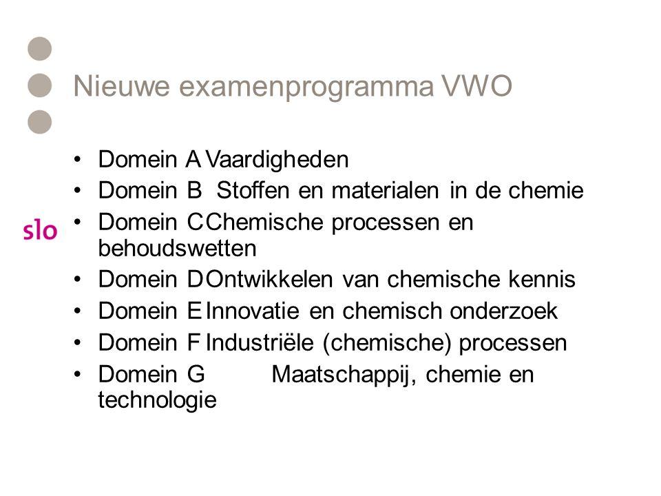 Nieuwe examenprogramma VWO Domein AVaardigheden Domein B Stoffen en materialen in de chemie Domein CChemische processen en behoudswetten Domein DOntwi