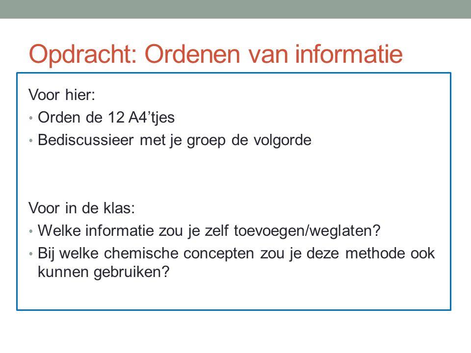 Opdracht: Ordenen van informatie Voor hier: Orden de 12 A4'tjes Bediscussieer met je groep de volgorde Voor in de klas: Welke informatie zou je zelf toevoegen/weglaten.