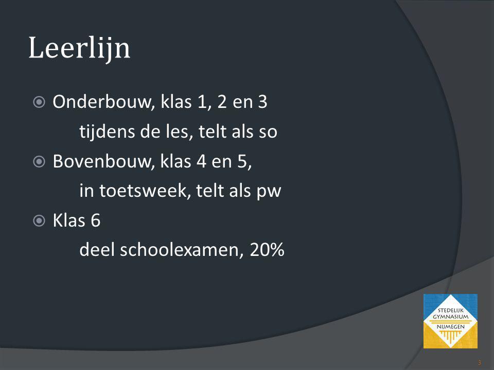 Leerlijn  Onderbouw, klas 1, 2 en 3 tijdens de les, telt als so  Bovenbouw, klas 4 en 5, in toetsweek, telt als pw  Klas 6 deel schoolexamen, 20% 3