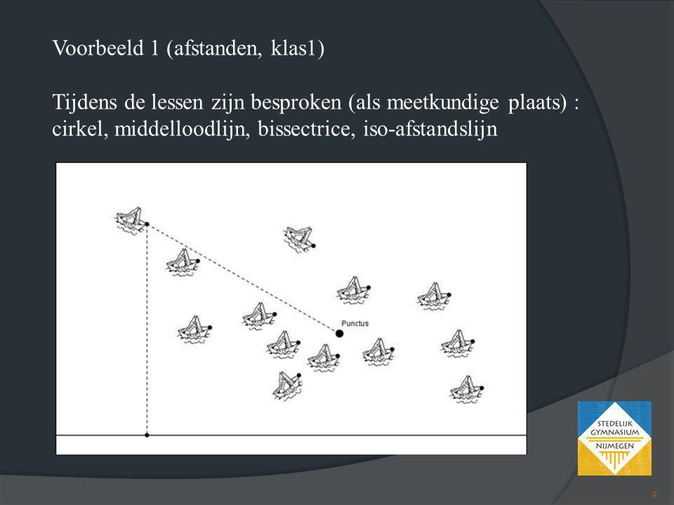 Voorbeeld 1 (afstanden, klas1) Tijdens de lessen zijn besproken (als meetkundige plaats) : cirkel, middelloodlijn, bissectrice, iso-afstandslijn 9