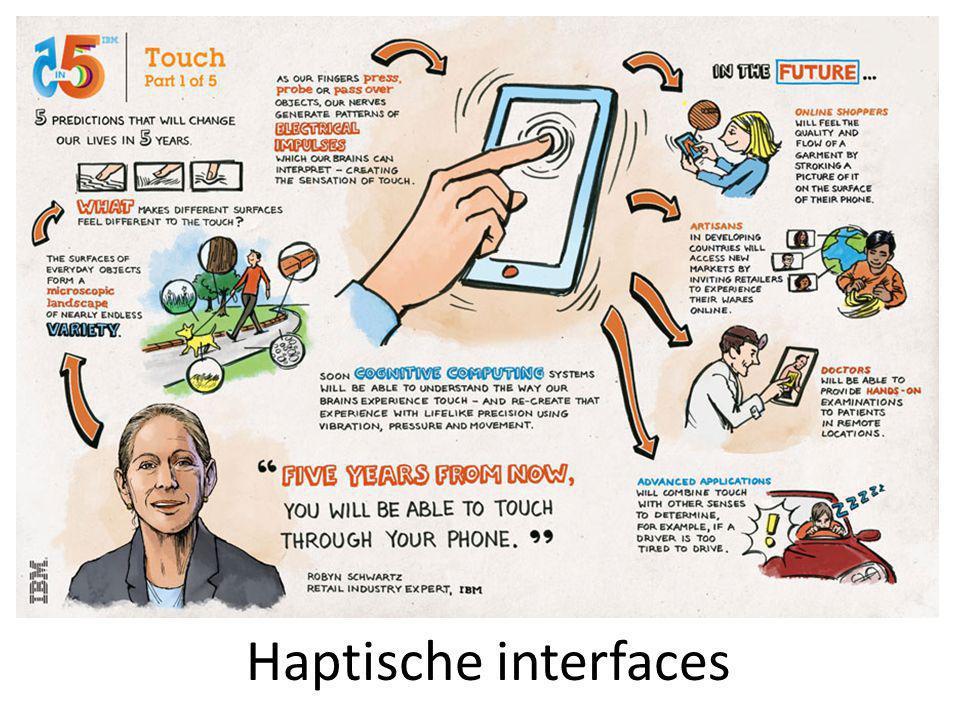 Haptische interfaces