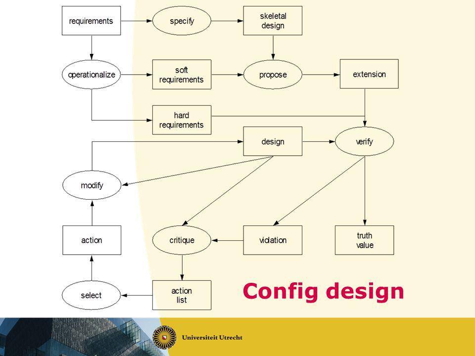 Config design