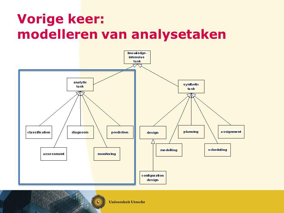 Vorige keer: modelleren van analysetaken