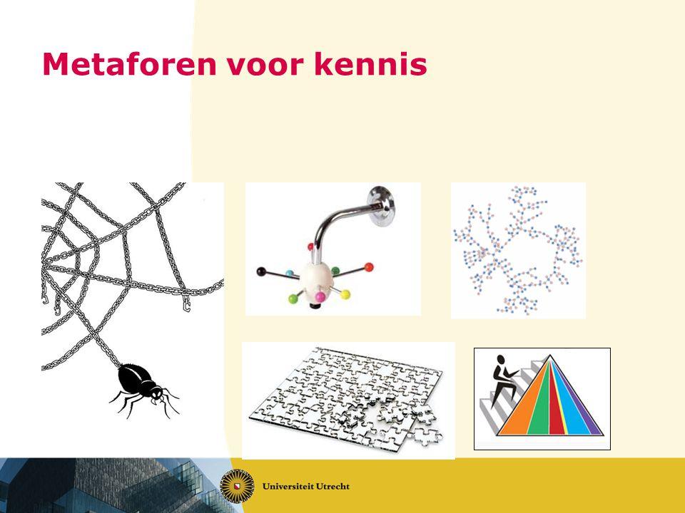 Metaforen voor kennis
