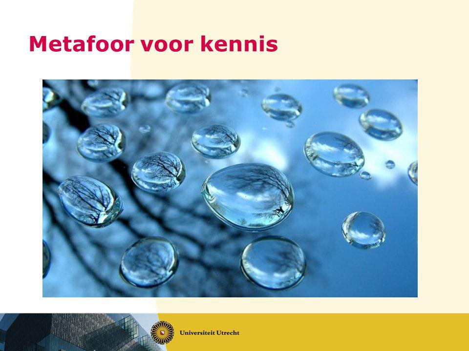 Metafoor voor kennis