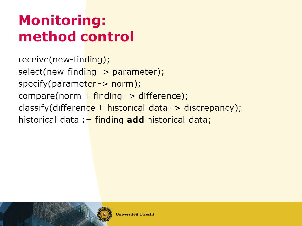 Monitoring: method control receive(new-finding); select(new-finding -> parameter); specify(parameter -> norm); compare(norm + finding -> difference);
