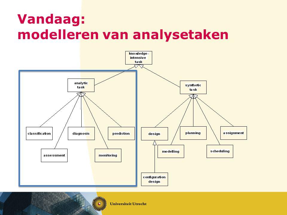 Vandaag: modelleren van analysetaken
