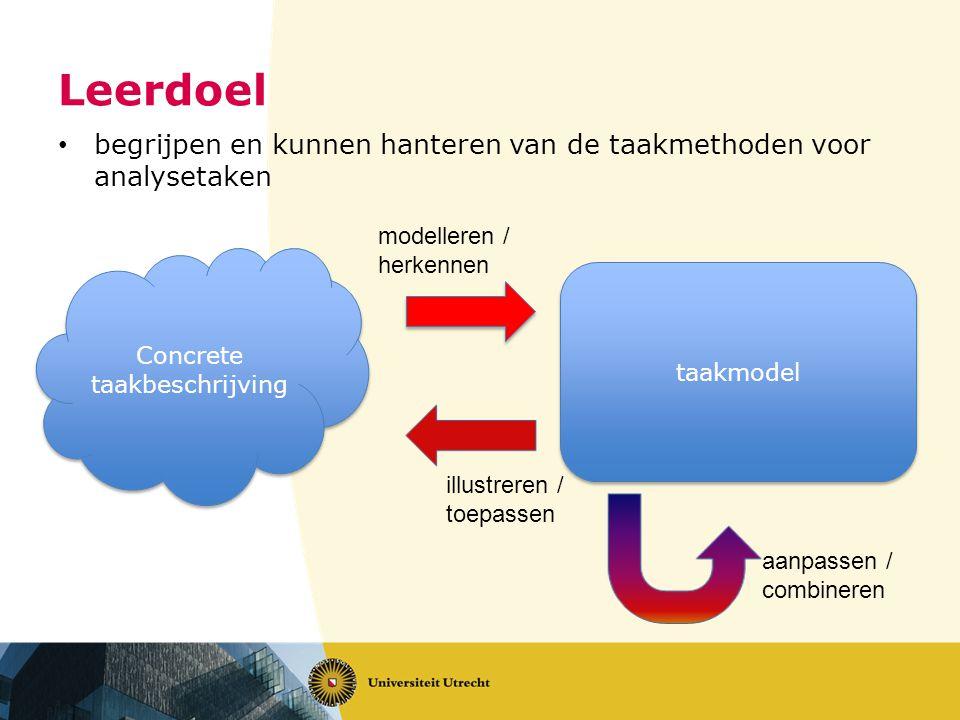 Leerdoel begrijpen en kunnen hanteren van de taakmethoden voor analysetaken Concrete taakbeschrijving taakmodel aanpassen / combineren modelleren / herkennen illustreren / toepassen