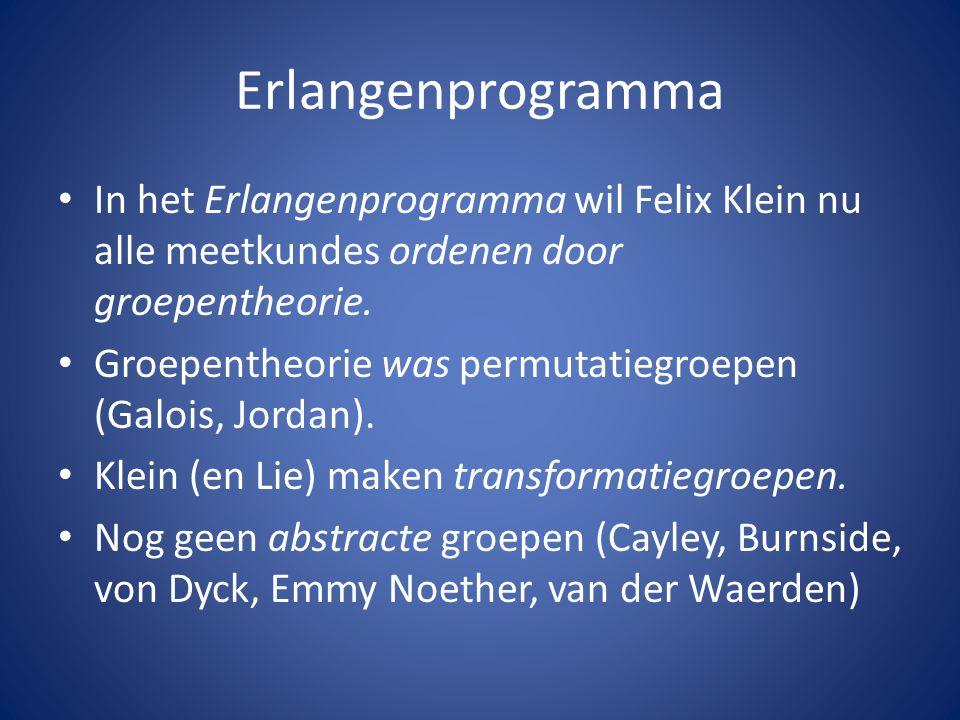 Erlangenprogramma In het Erlangenprogramma wil Felix Klein nu alle meetkundes ordenen door groepentheorie. Groepentheorie was permutatiegroepen (Galoi