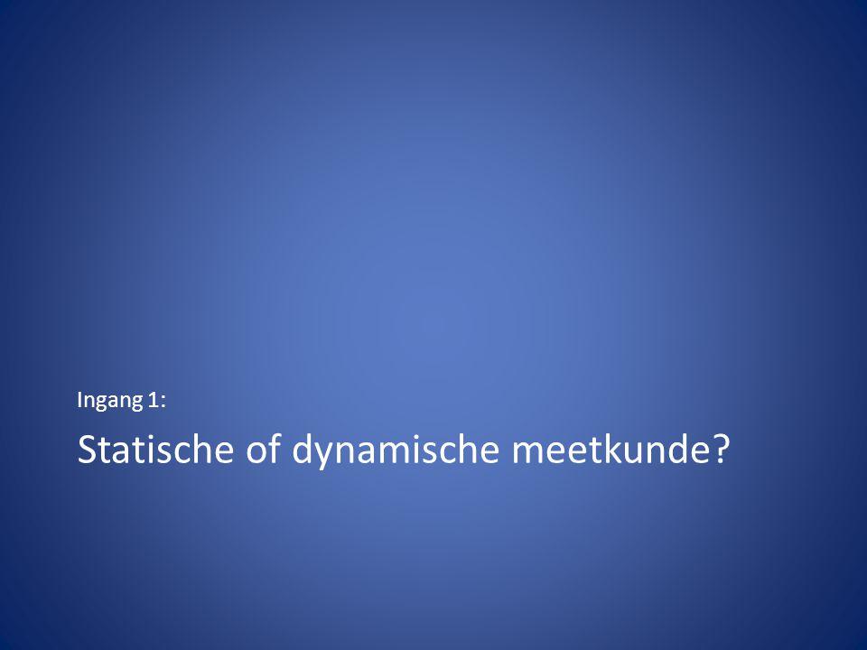 Statische of dynamische meetkunde? Ingang 1: