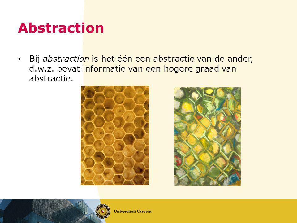 Abstraction Bij abstraction is het één een abstractie van de ander, d.w.z.