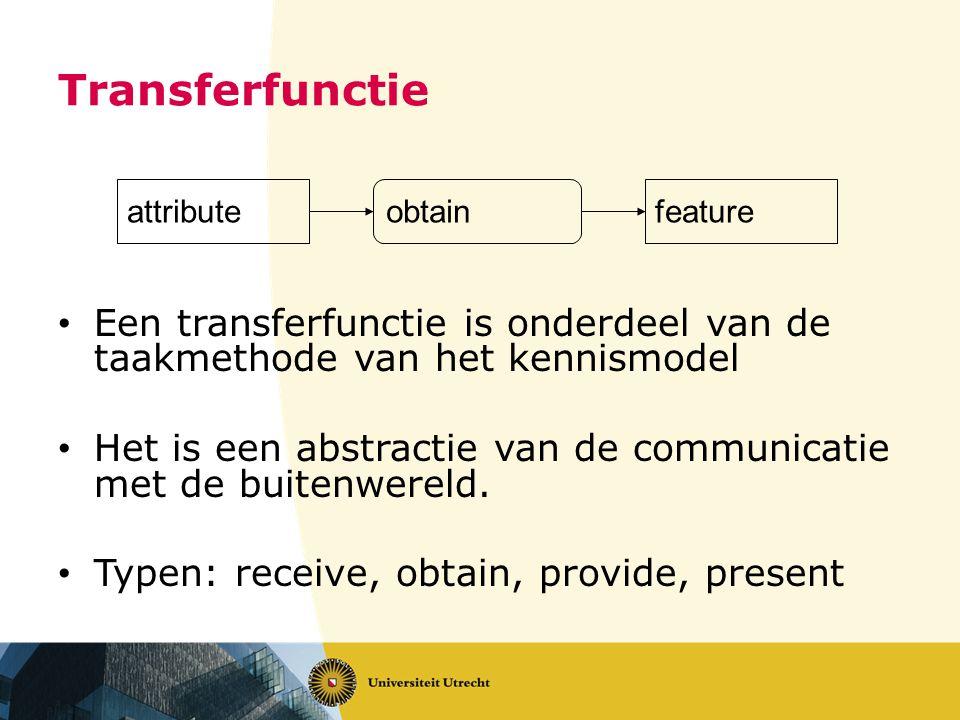 Transferfunctie Een transferfunctie is onderdeel van de taakmethode van het kennismodel Het is een abstractie van de communicatie met de buitenwereld.