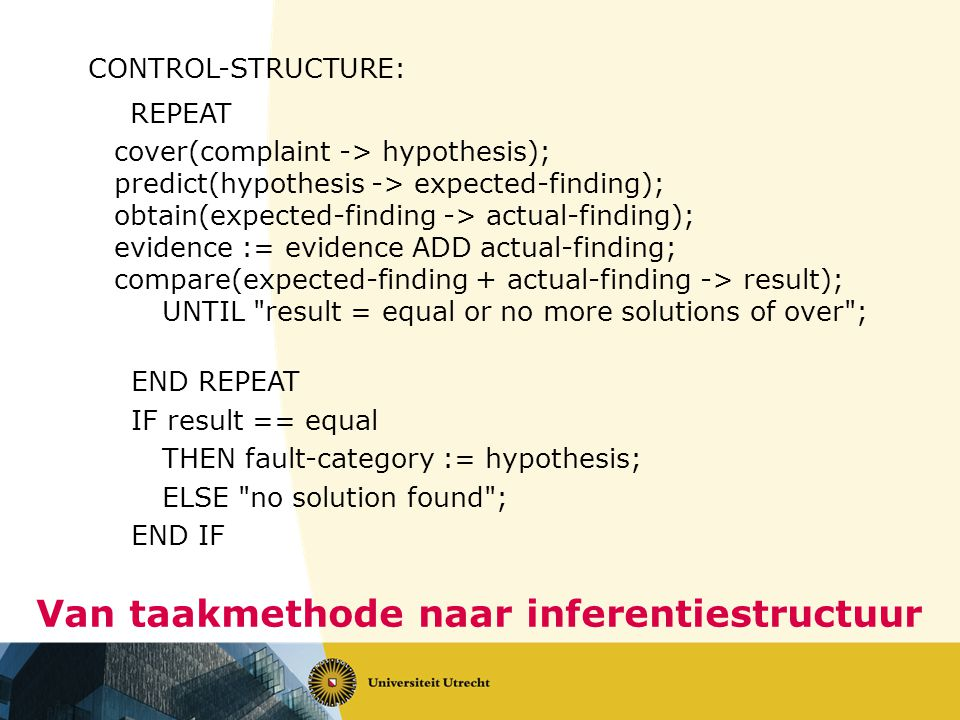 Van taakmethode naar inferentiestructuur CONTROL-STRUCTURE: REPEAT cover(complaint -> hypothesis); predict(hypothesis -> expected-finding); obtain(expected-finding -> actual-finding); evidence := evidence ADD actual-finding; compare(expected-finding + actual-finding -> result); UNTIL result = equal or no more solutions of over ; END REPEAT IF result == equal THEN fault-category := hypothesis; ELSE no solution found ; END IF