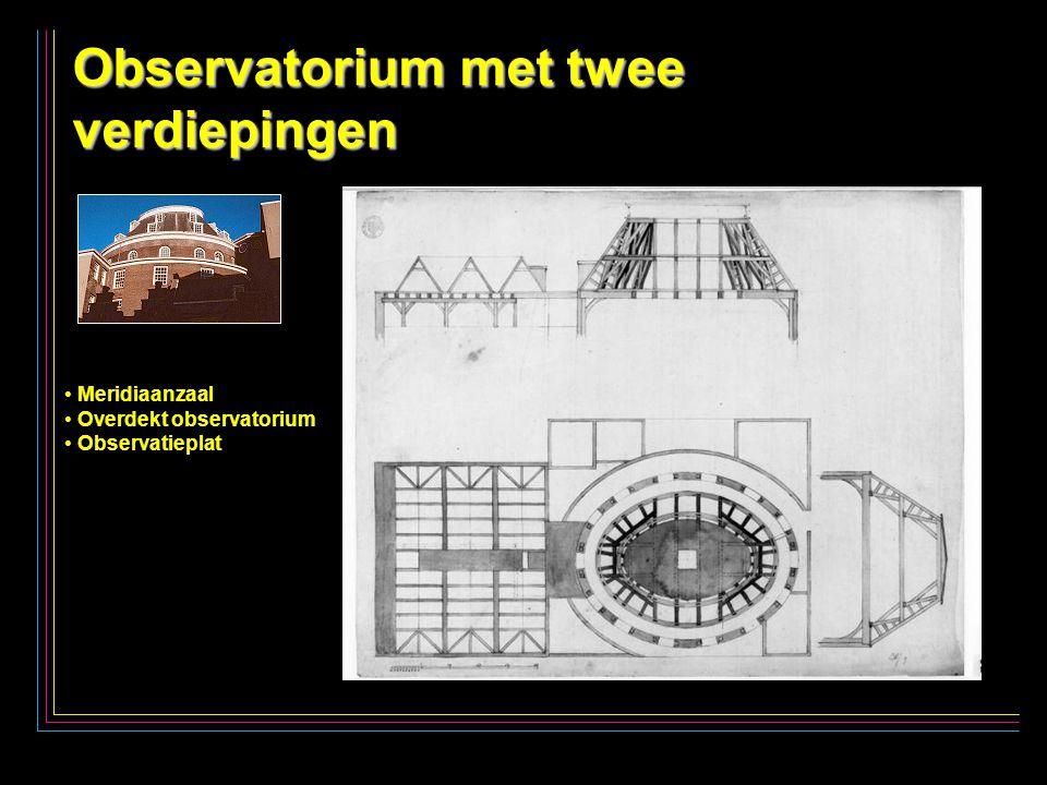 19 Observatorium met twee verdiepingen Meridiaanzaal Overdekt observatorium Observatieplat