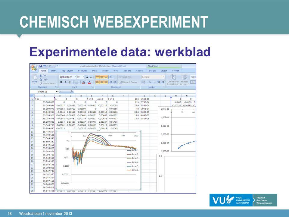 CHEMISCH WEBEXPERIMENT 18Woudschoten 1 november 2013 Experimentele data: werkblad