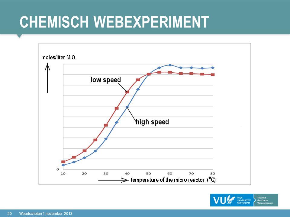 CHEMISCH WEBEXPERIMENT 20Woudschoten 1 november 2013