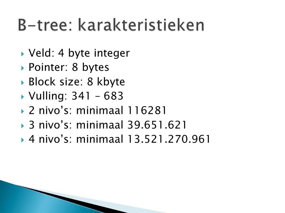  Veld: 4 byte integer  Pointer: 8 bytes  Block size: 8 kbyte  Vulling: 341 – 683  2 nivo's: minimaal 116281  3 nivo's: minimaal 39.651.621  4 nivo's: minimaal 13.521.270.961