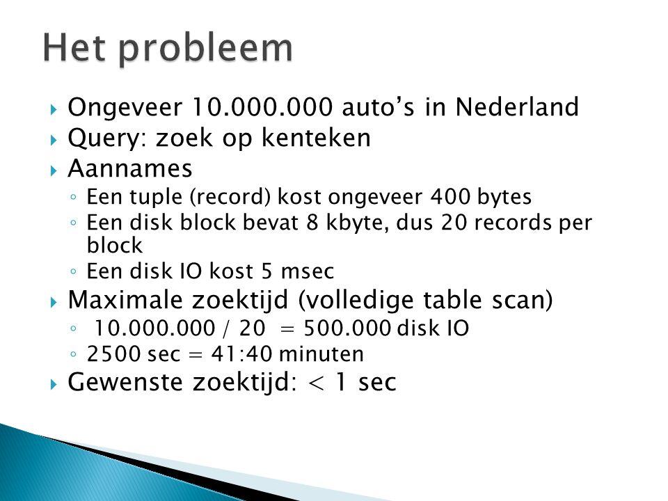  Ongeveer 10.000.000 auto's in Nederland  Query: zoek op kenteken  Aannames ◦ Een tuple (record) kost ongeveer 400 bytes ◦ Een disk block bevat 8 kbyte, dus 20 records per block ◦ Een disk IO kost 5 msec  Maximale zoektijd (volledige table scan) ◦ 10.000.000 / 20 = 500.000 disk IO ◦ 2500 sec = 41:40 minuten  Gewenste zoektijd: < 1 sec