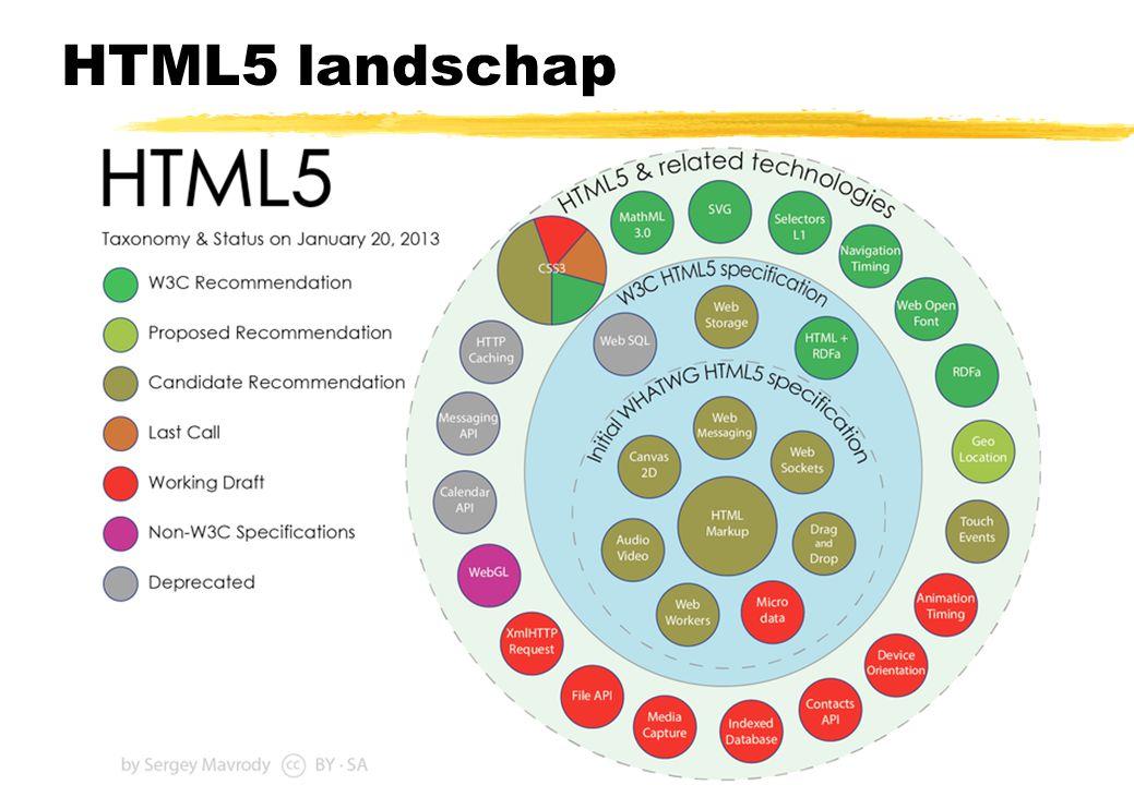 HTML5 landschap