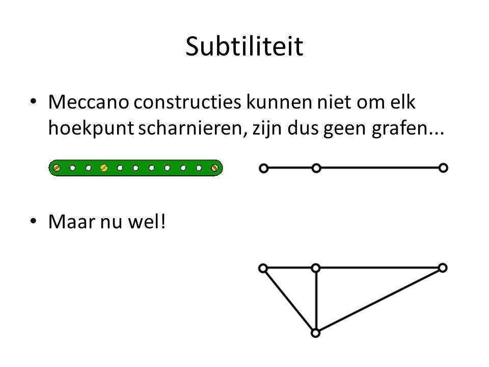 Subtiliteit Meccano constructies kunnen niet om elk hoekpunt scharnieren, zijn dus geen grafen... Maar nu wel!