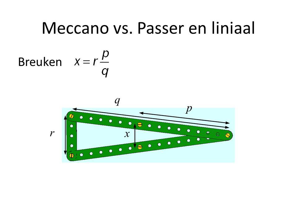 Meccano vs. Passer en liniaal Breuken x p q r