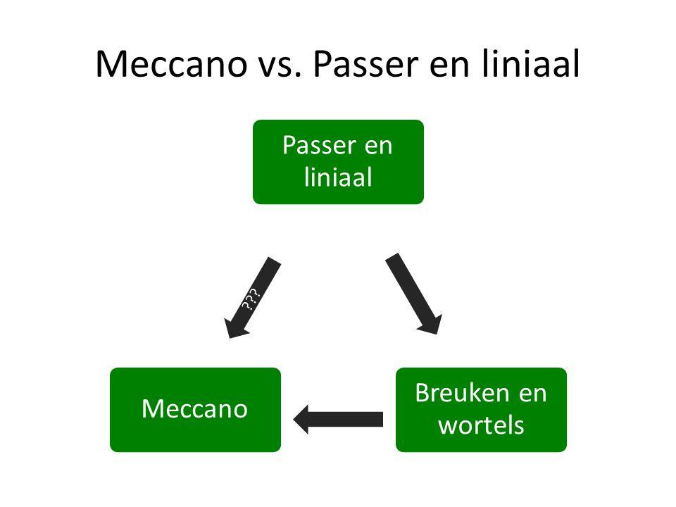 Meccano vs. Passer en liniaal Passer en liniaal Breuken en wortels Meccano ???