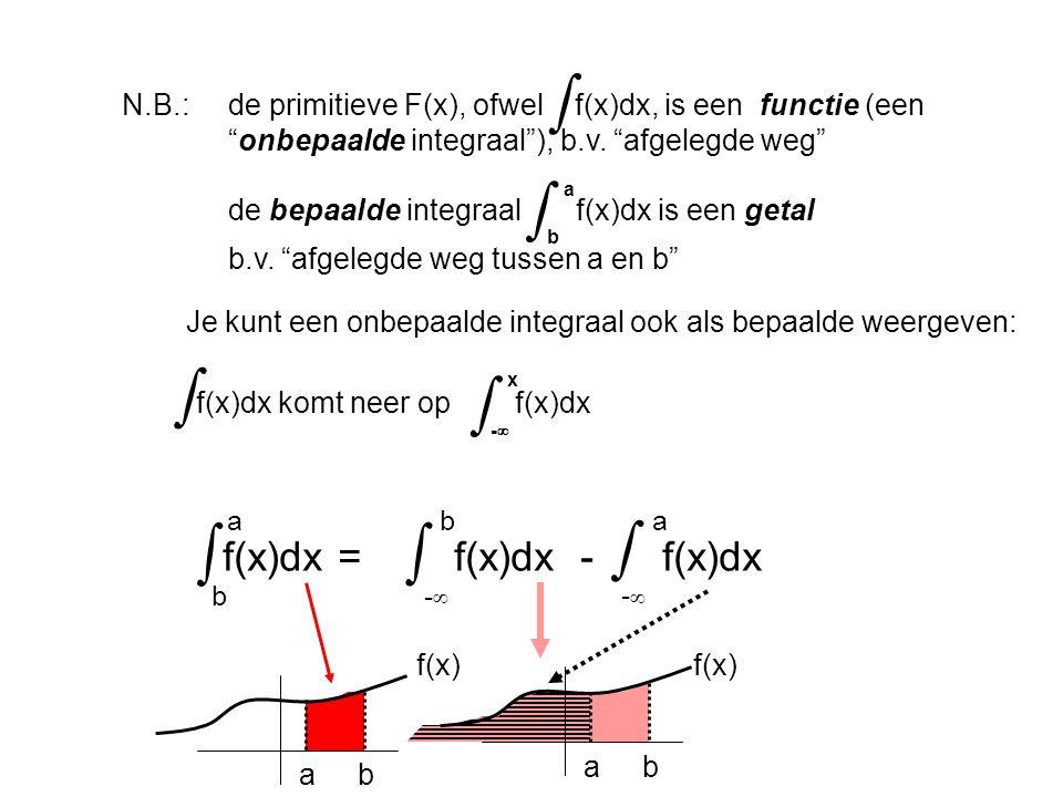 """∫ ∫ N.B.: de primitieve F(x), ofwel f(x)dx, is een functie (een """"onbepaalde integraal""""), b.v. """"afgelegde weg"""" a de bepaalde integraal f(x)dx is een ge"""