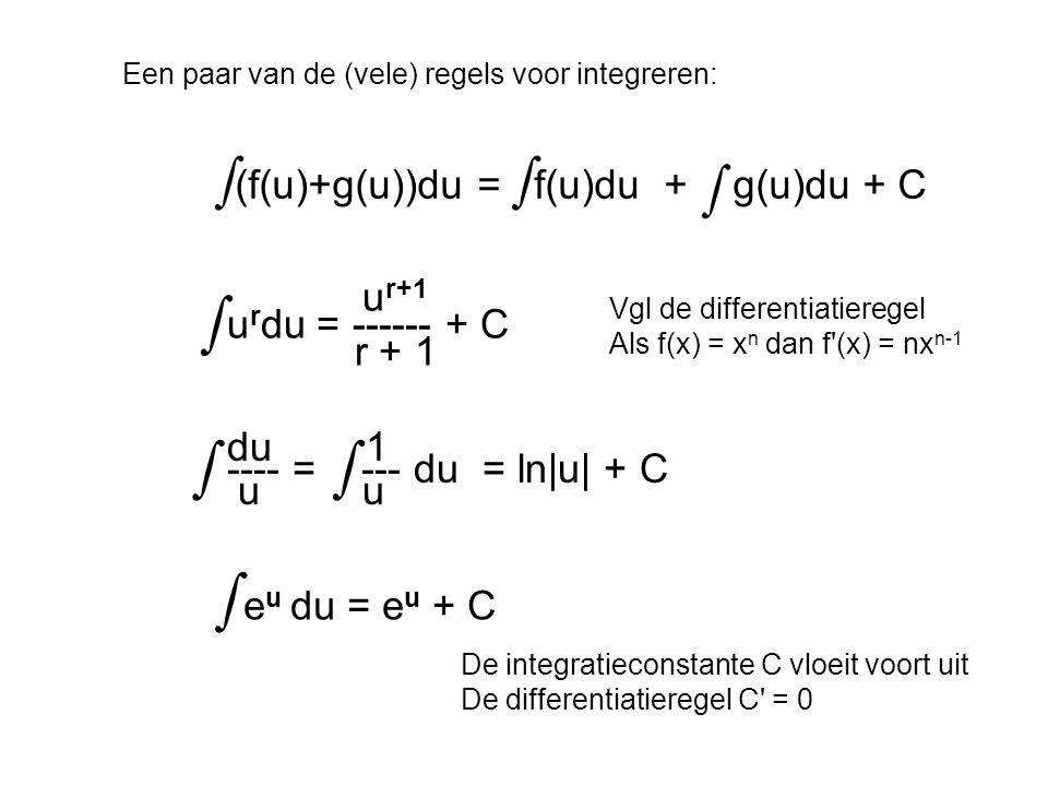 Een paar van de (vele) regels voor integreren: ∫ u r+1 u r du = ------ + C r + 1 ∫ du 1 ---- = --- du = ln|u| + C u u ∫ ∫ e u du = e u + C Vgl de diff