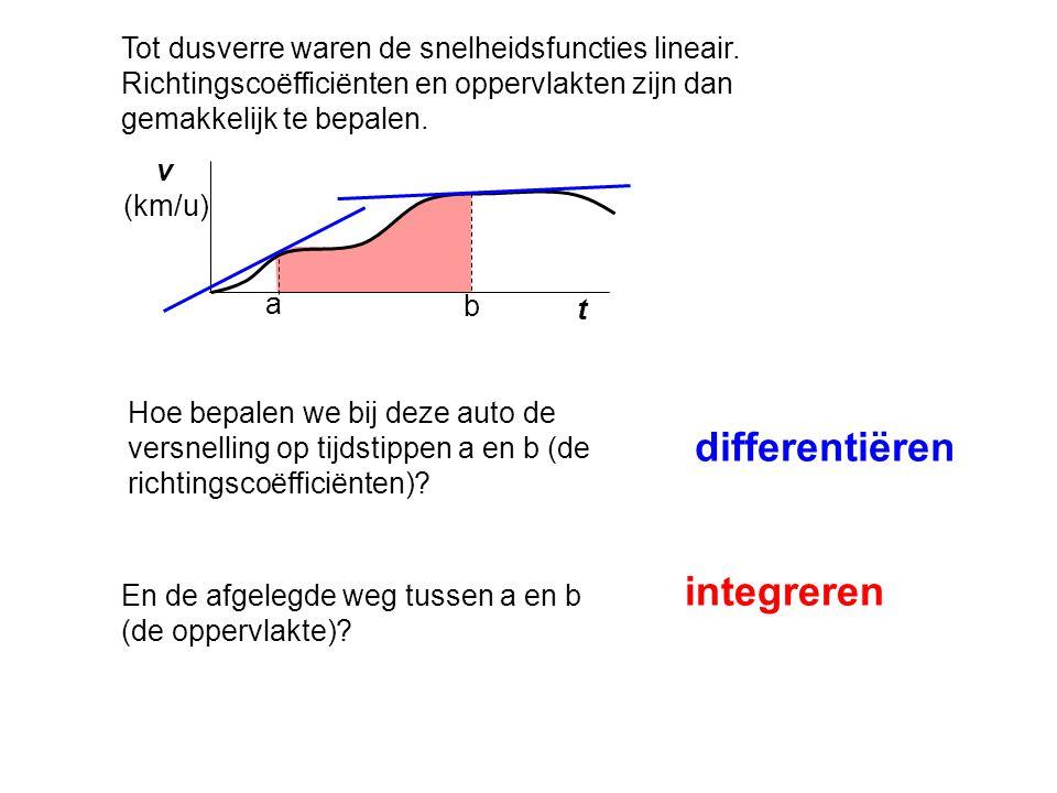 t a b v (km/u) Hoe bepalen we bij deze auto de versnelling op tijdstippen a en b (de richtingscoëfficiënten)? En de afgelegde weg tussen a en b (de op
