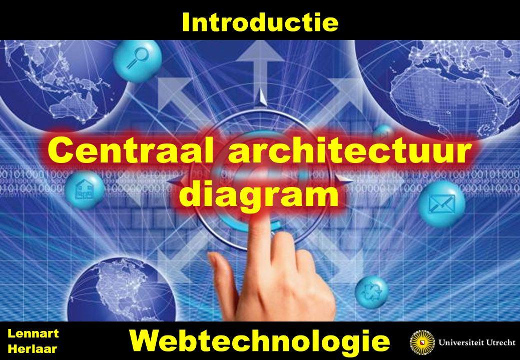 Introductie 3 Webtechnologie Lennart Herlaar