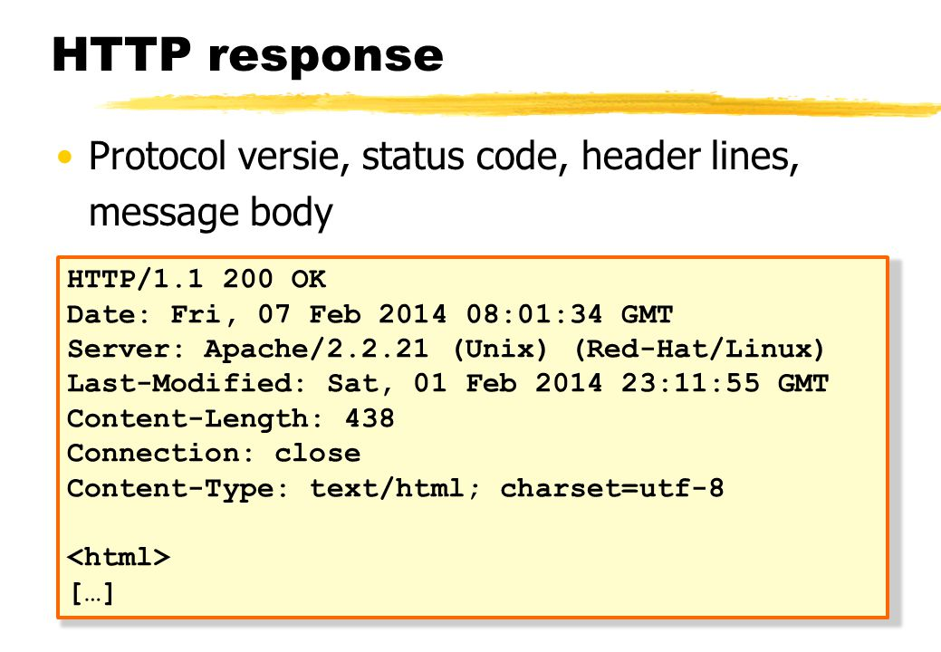 HTTP response Protocol versie, status code, header lines, message body HTTP/1.1 200 OK Date: Fri, 07 Feb 2014 08:01:34 GMT Server: Apache/2.2.21 (Unix) (Red-Hat/Linux) Last-Modified: Sat, 01 Feb 2014 23:11:55 GMT Content-Length: 438 Connection: close Content-Type: text/html; charset=utf-8 […]