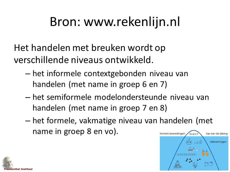 Bron: www.rekenlijn.nl Het handelen met breuken wordt op verschillende niveaus ontwikkeld. – het informele contextgebonden niveau van handelen (met na