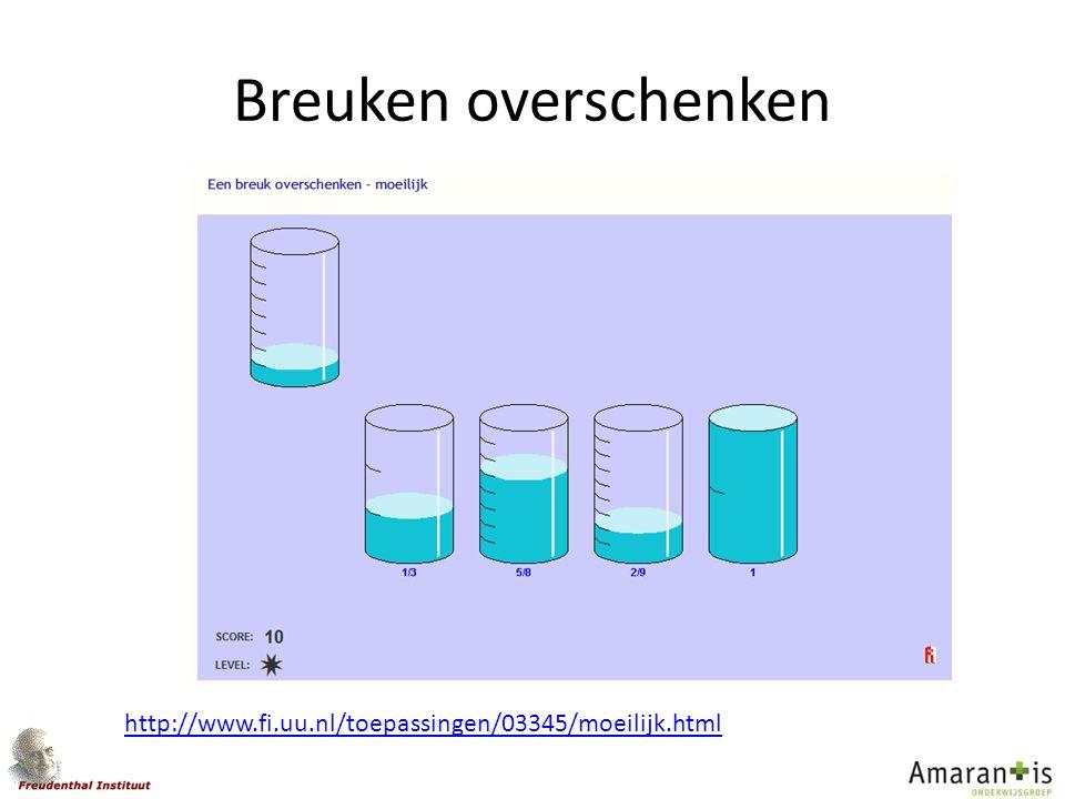 Breuken overschenken http://www.fi.uu.nl/toepassingen/03345/moeilijk.html