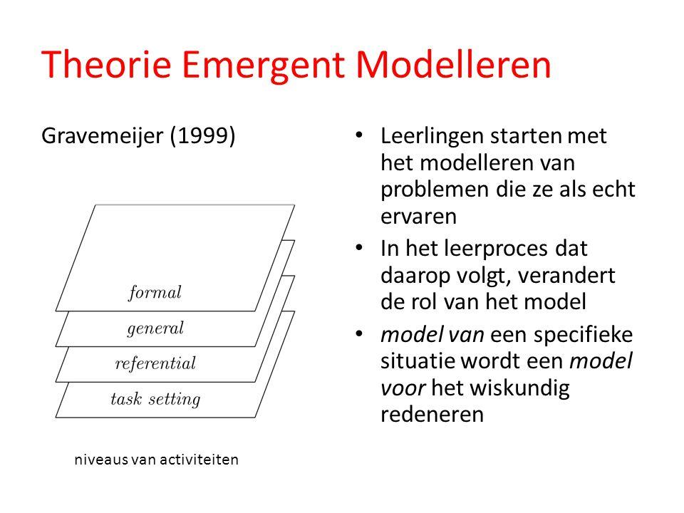 Theorie Emergent Modelleren Gravemeijer (1999) Leerlingen starten met het modelleren van problemen die ze als echt ervaren In het leerproces dat daaro