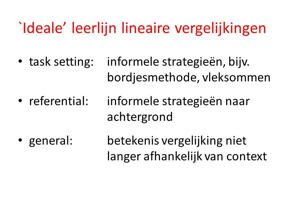 `Ideale' leerlijn lineaire vergelijkingen task setting: informele strategieën, bijv. bordjesmethode, vleksommen referential: informele strategieën naa