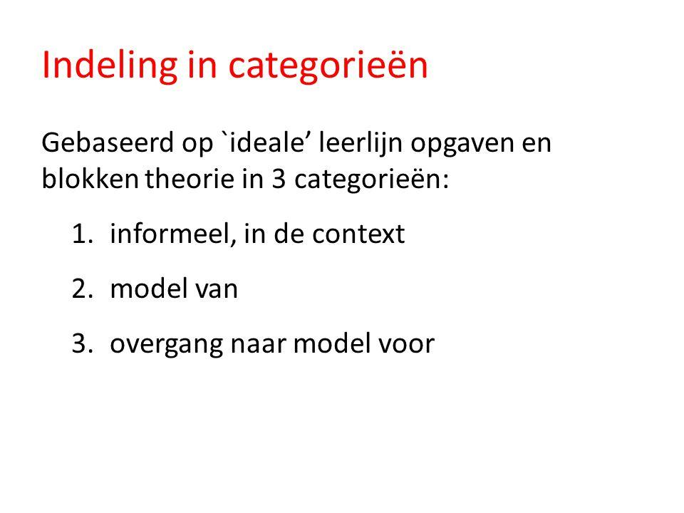 Indeling in categorieën Gebaseerd op `ideale' leerlijn opgaven en blokken theorie in 3 categorieën: 1.informeel, in de context 2.model van 3.overgang