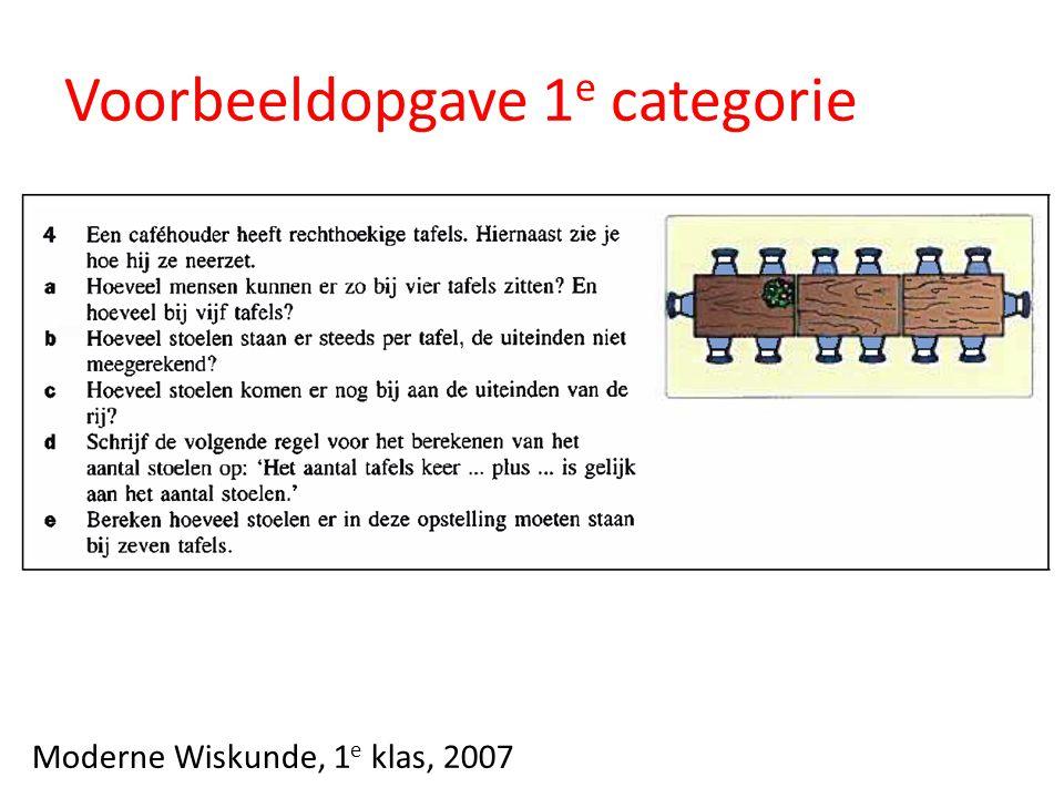 Voorbeeldopgave 1 e categorie Moderne Wiskunde, 1 e klas, 2007