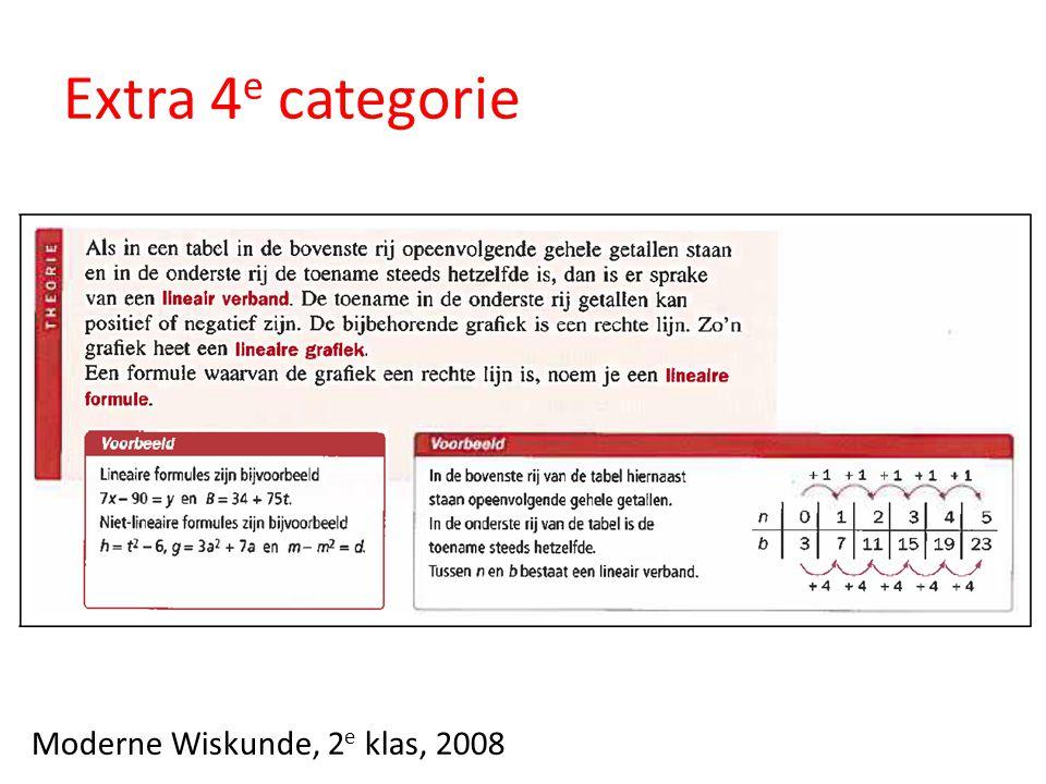 Extra 4 e categorie Moderne Wiskunde, 2 e klas, 2008