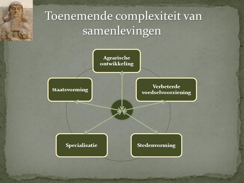 Artikelen Presenteren verschillende visies op en debatten over weekthema Vraagstelling strategie Brongebruik m.b.t.
