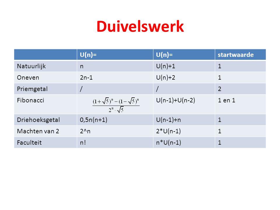 Duivelswerk U(n)= startwaarde NatuurlijknU(n)+11 Oneven2n-1U(n)+21 Priemgetal//2 FibonacciU(n-1)+U(n-2)1 en 1 Driehoeksgetal0,5n(n+1)U(n-1)+n1 Machten