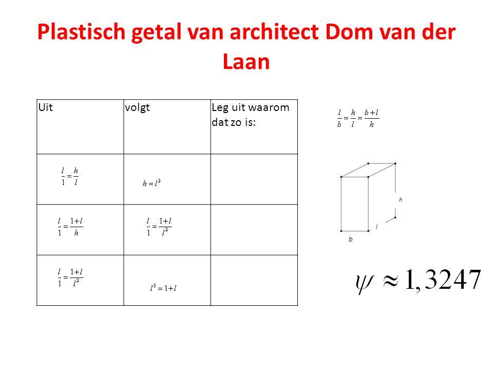 Plastisch getal van architect Dom van der Laan UitvolgtLeg uit waarom dat zo is: l h b