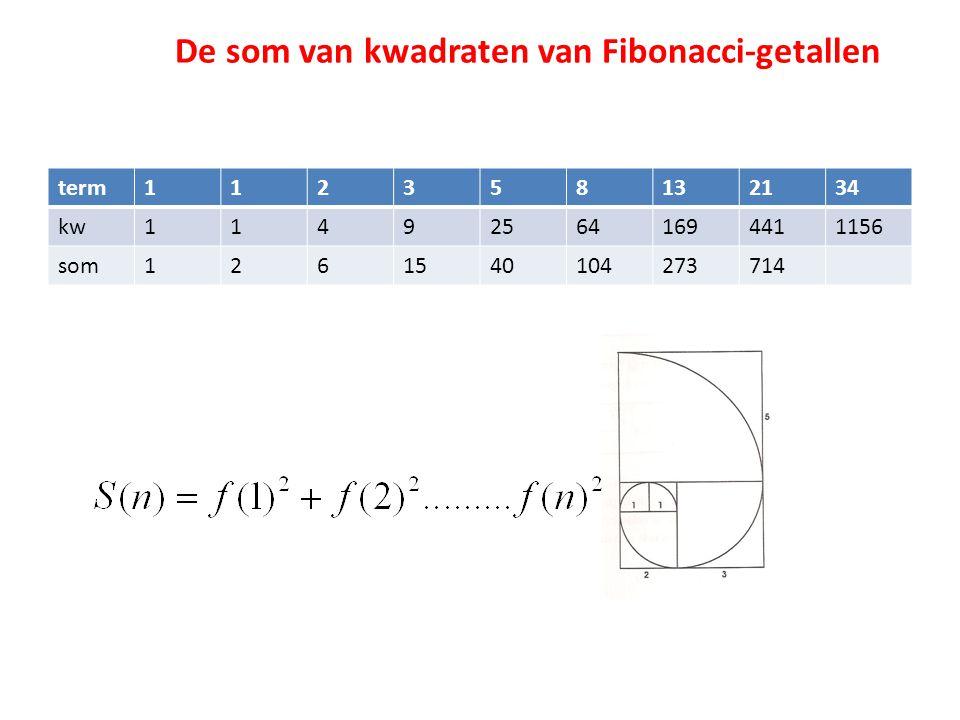 De som van kwadraten van Fibonacci-getallen term112358132134 kw114925641694411156 som1261540104273714