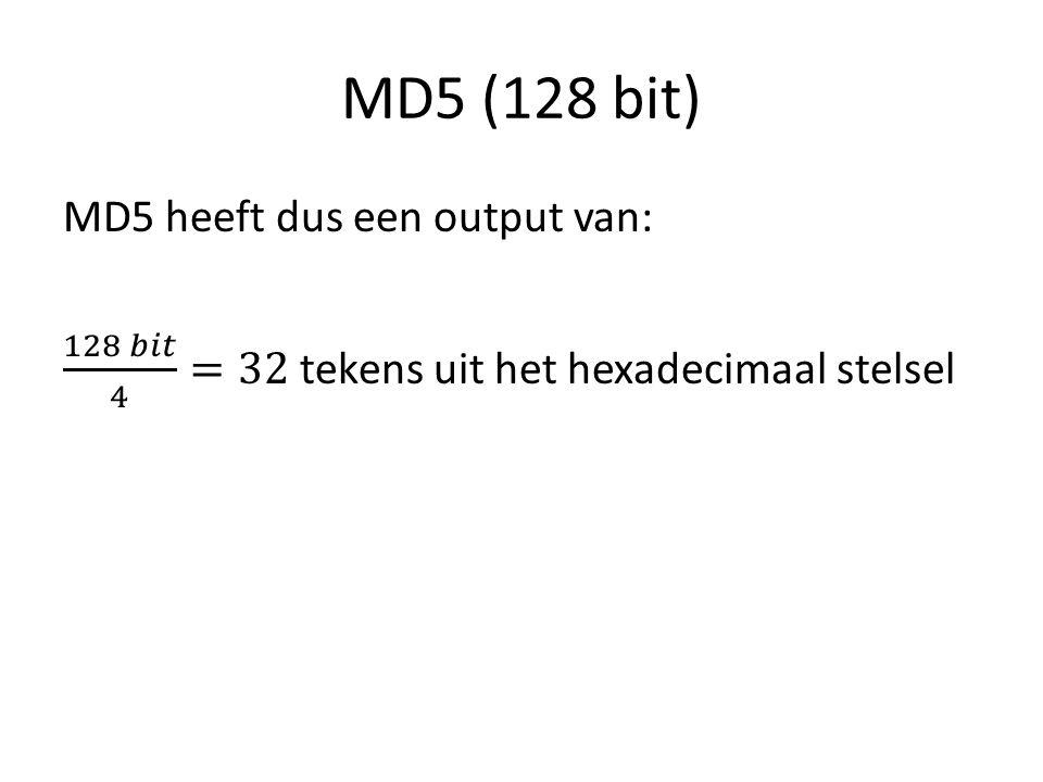 MD5 (128 bit)