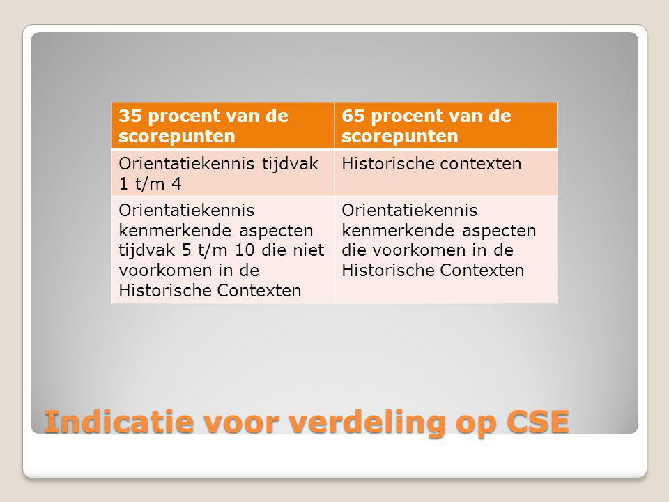 Indicatie voor verdeling op CSE 35 procent van de scorepunten 65 procent van de scorepunten Orientatiekennis tijdvak 1 t/m 4 Historische contexten Ori