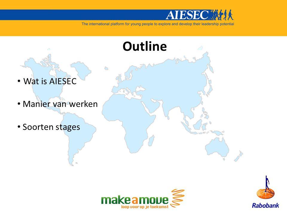Outline Wat is AIESEC Manier van werken Soorten stages
