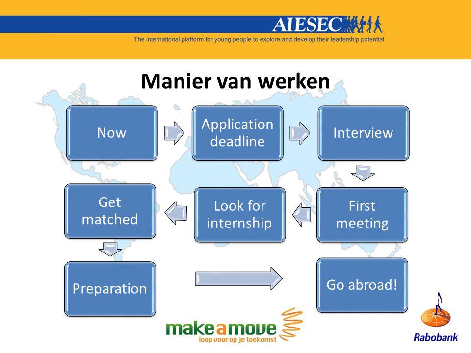 Now Application deadline Interview First meeting Look for internship Get matched PreparationGo abroad! Manier van werken