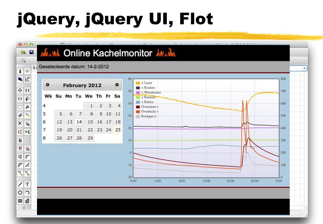 jQuery, jQuery UI, Flot
