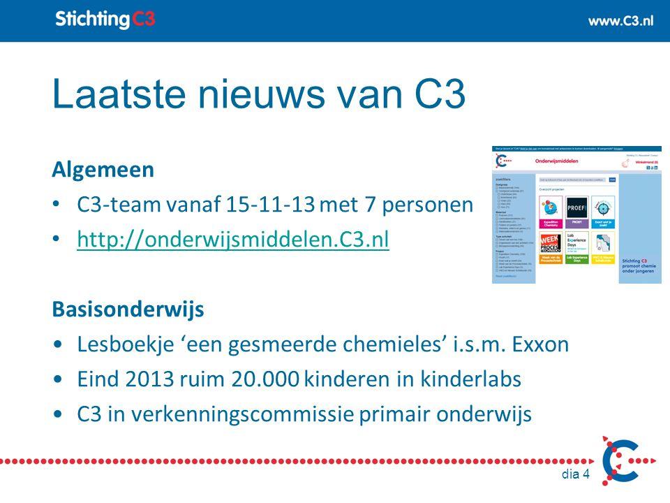 Laatste nieuws van C3 Algemeen C3-team vanaf 15-11-13 met 7 personen http://onderwijsmiddelen.C3.nl Basisonderwijs Lesboekje 'een gesmeerde chemieles'