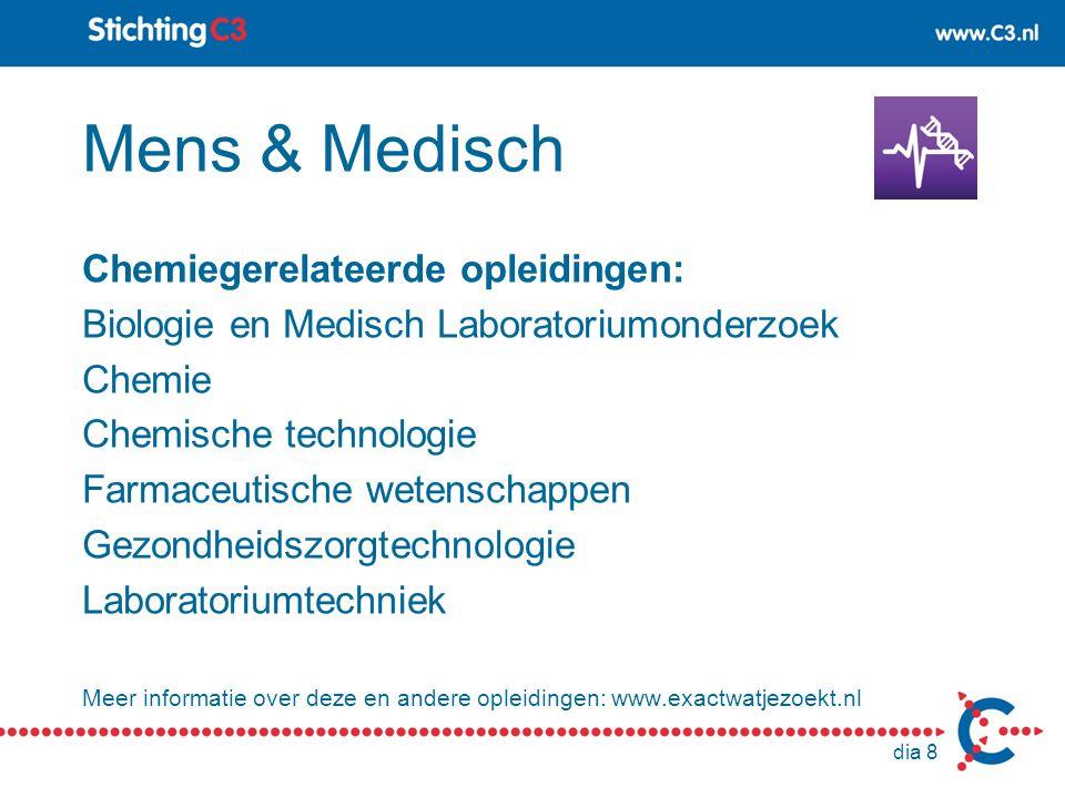 Mens & Medisch Beroepen: Gezondheidszorgtechnoloog Chemisch onderzoeker Medicijnontwikkelaar Biomedisch analist Veiligheidsadviseur Chemisch technoloog Meer informatie over deze en andere beroepen: www.exactwatjezoekt.nl dia 9