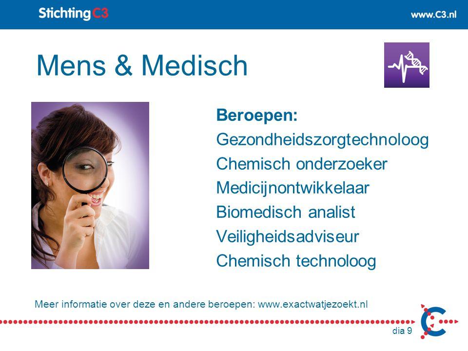 Mens & Medisch Beroepen: Gezondheidszorgtechnoloog Chemisch onderzoeker Medicijnontwikkelaar Biomedisch analist Veiligheidsadviseur Chemisch technoloo
